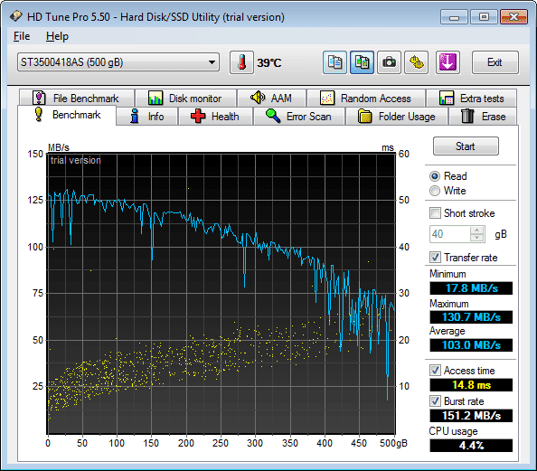 HD Tune - Benchmark