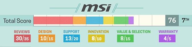 Avaliação notebook MSI